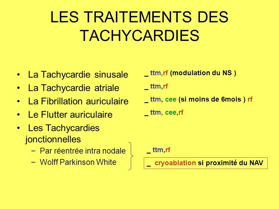 LES TRAITEMENTS DES TACHYCARDIES
