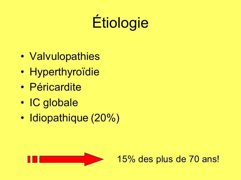 Étiologie Valvulopathies Hyperthyroïdie Péricardite IC globale
