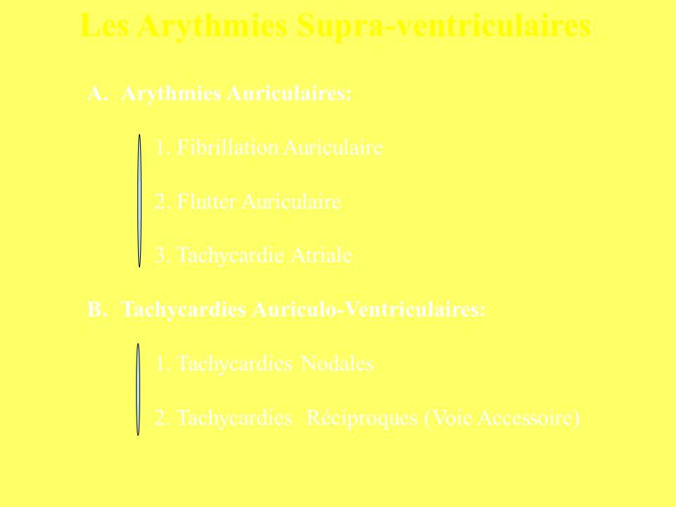 Les Arythmies Supra-ventriculaires