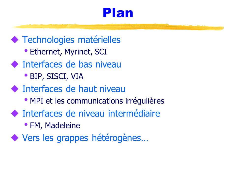 Plan Technologies matérielles Interfaces de bas niveau