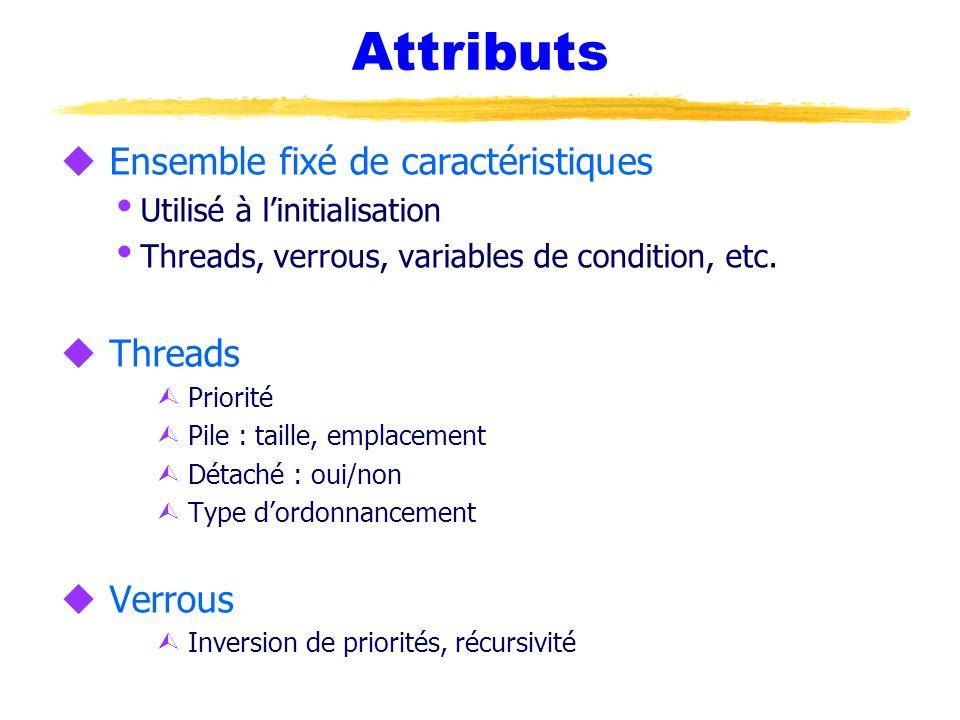 Attributs Ensemble fixé de caractéristiques Threads Verrous