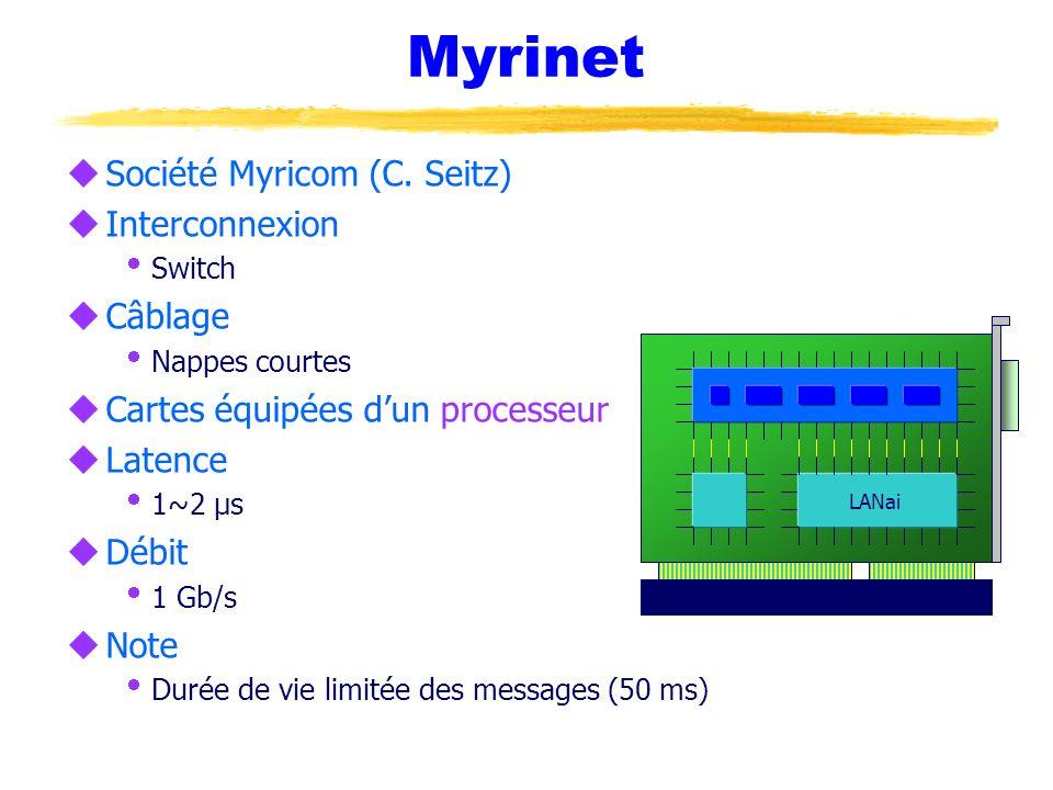 Myrinet Société Myricom (C. Seitz) Interconnexion Câblage