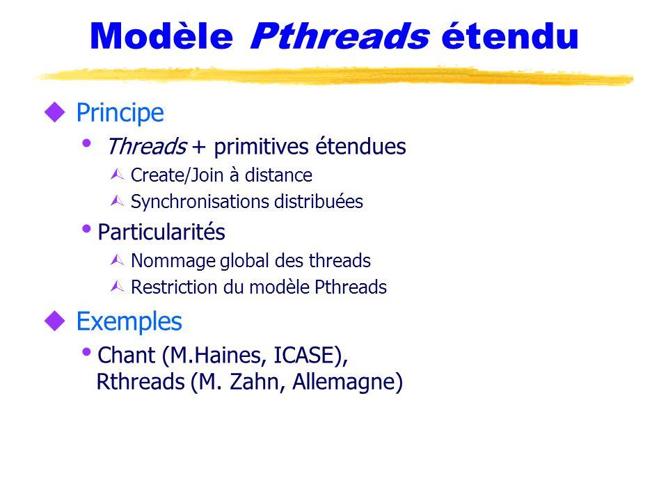 Modèle Pthreads étendu