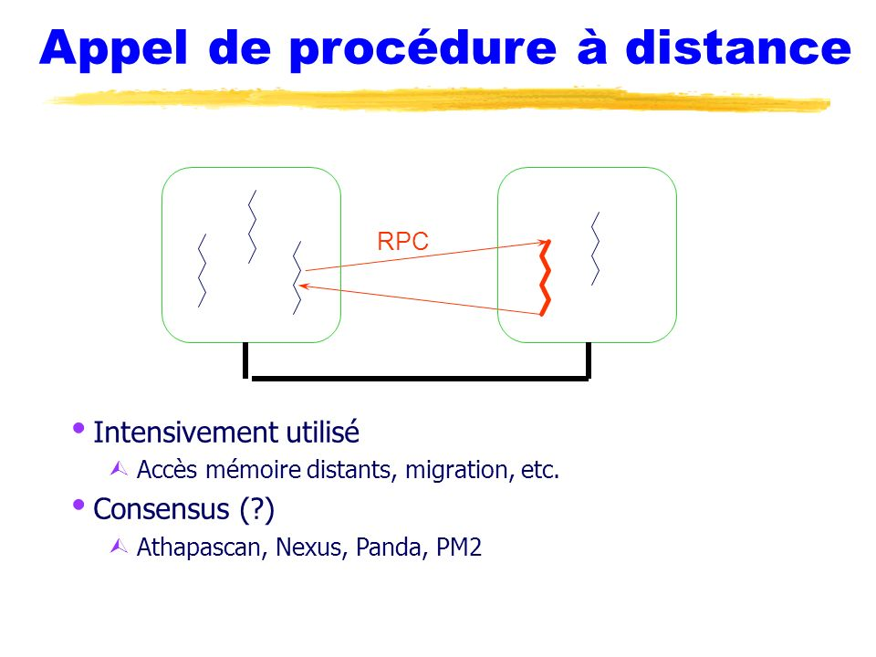 Appel de procédure à distance