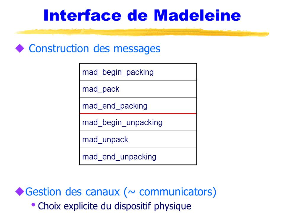 Interface de Madeleine