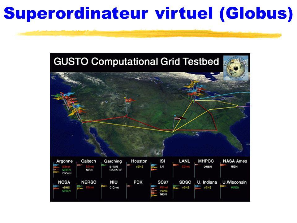 Superordinateur virtuel (Globus)