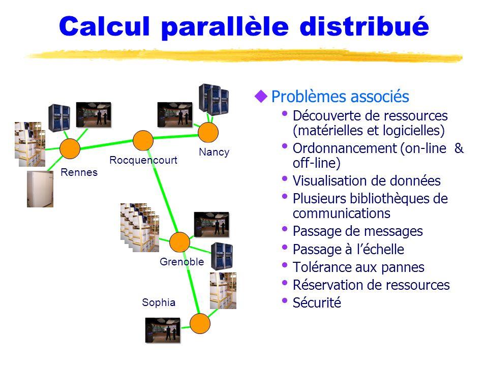 Calcul parallèle distribué