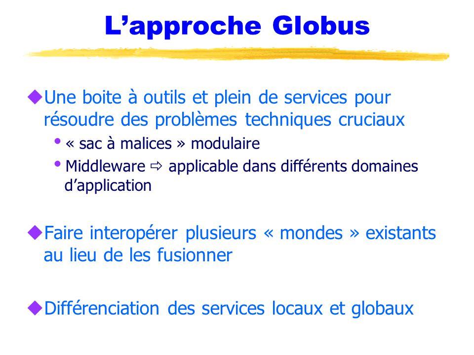 L'approche Globus Une boite à outils et plein de services pour résoudre des problèmes techniques cruciaux.