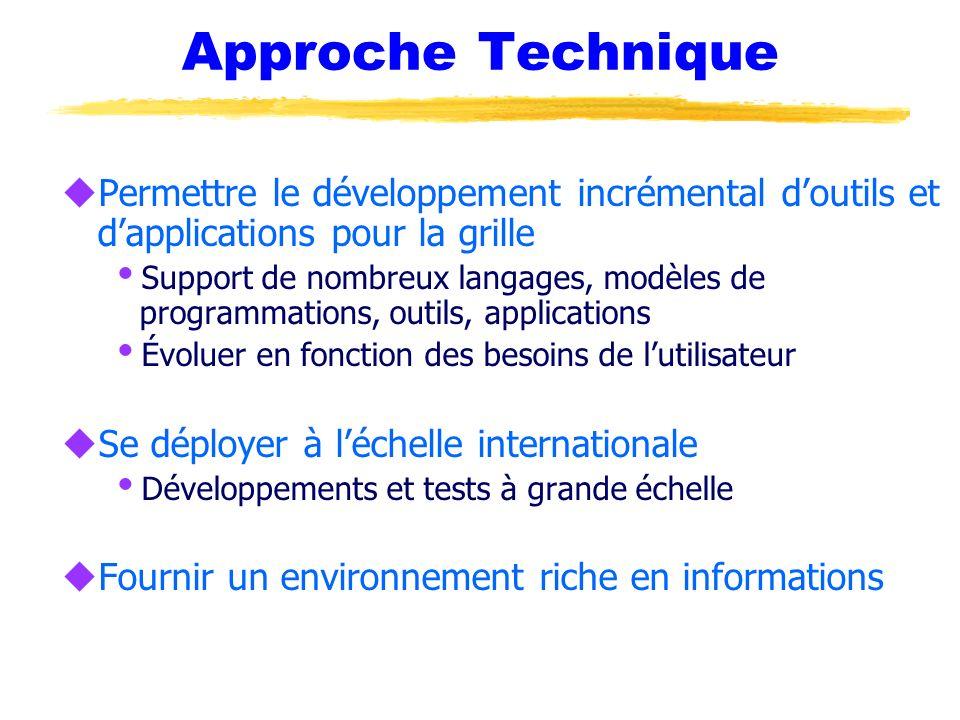 Approche Technique Permettre le développement incrémental d'outils et d'applications pour la grille.