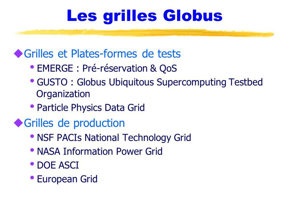 Les grilles Globus Grilles et Plates-formes de tests
