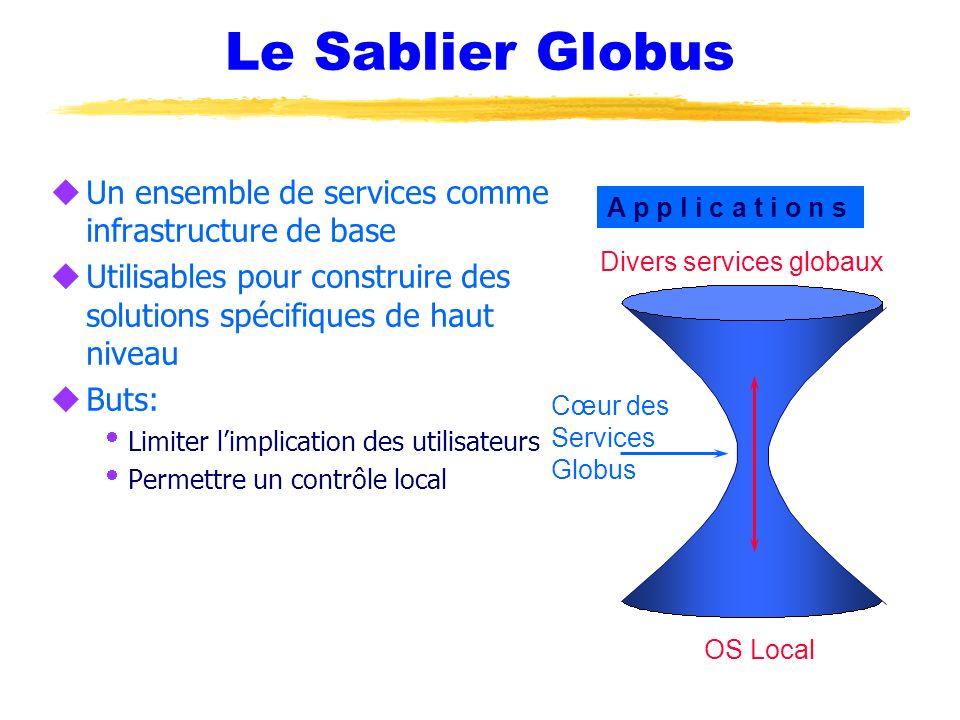 Le Sablier Globus Un ensemble de services comme infrastructure de base