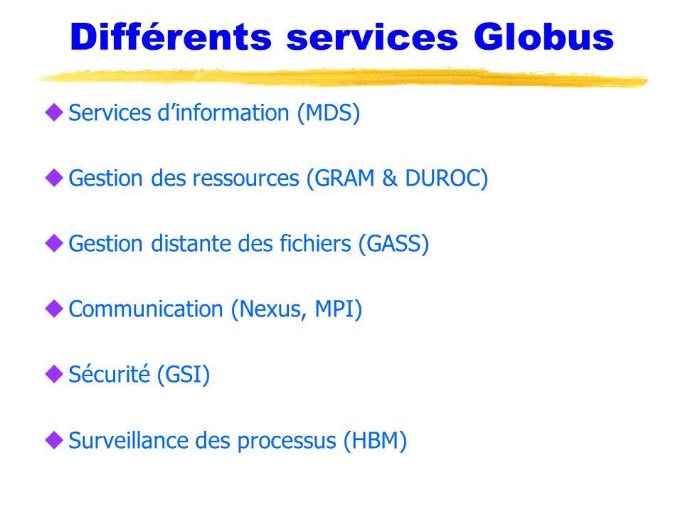 Différents services Globus