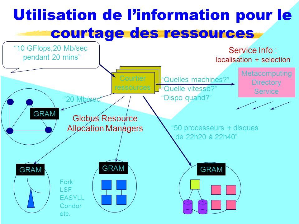 Utilisation de l'information pour le courtage des ressources
