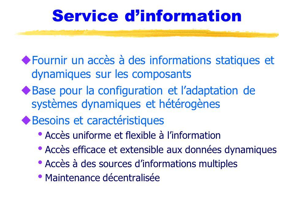 Service d'information