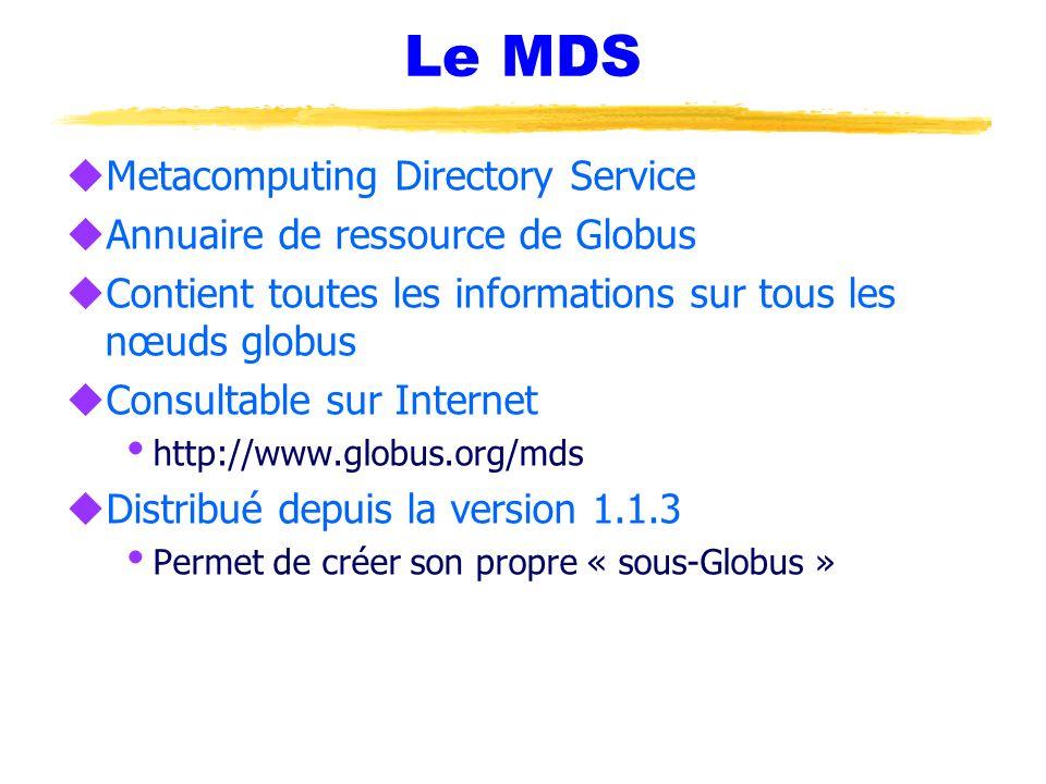 Le MDS Metacomputing Directory Service Annuaire de ressource de Globus