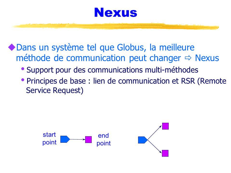 Nexus Dans un système tel que Globus, la meilleure méthode de communication peut changer  Nexus. Support pour des communications multi-méthodes.