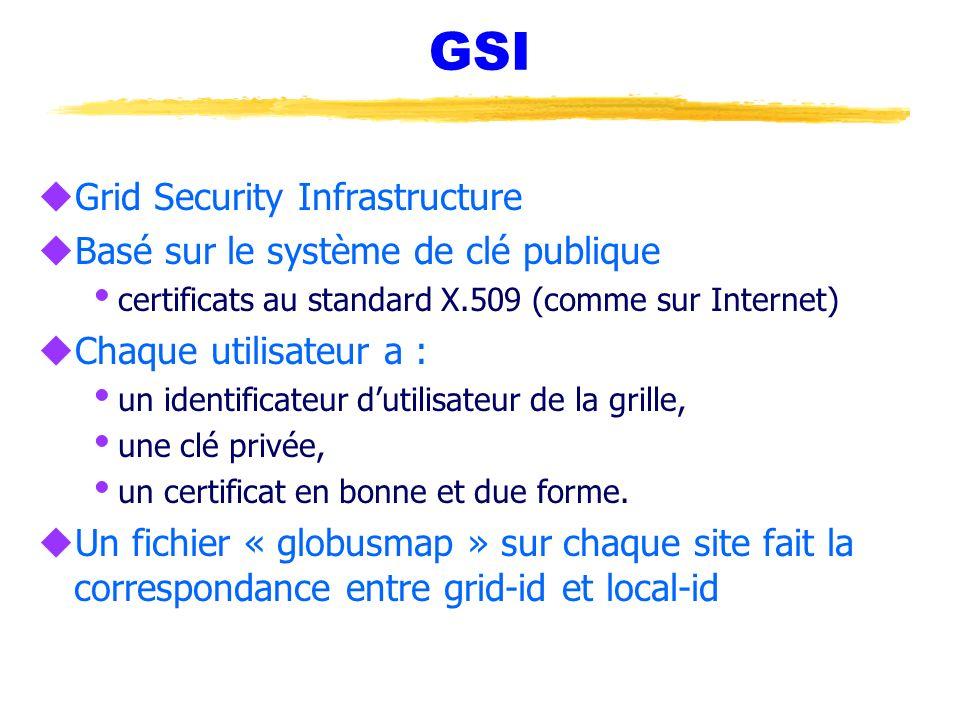 GSI Grid Security Infrastructure Basé sur le système de clé publique