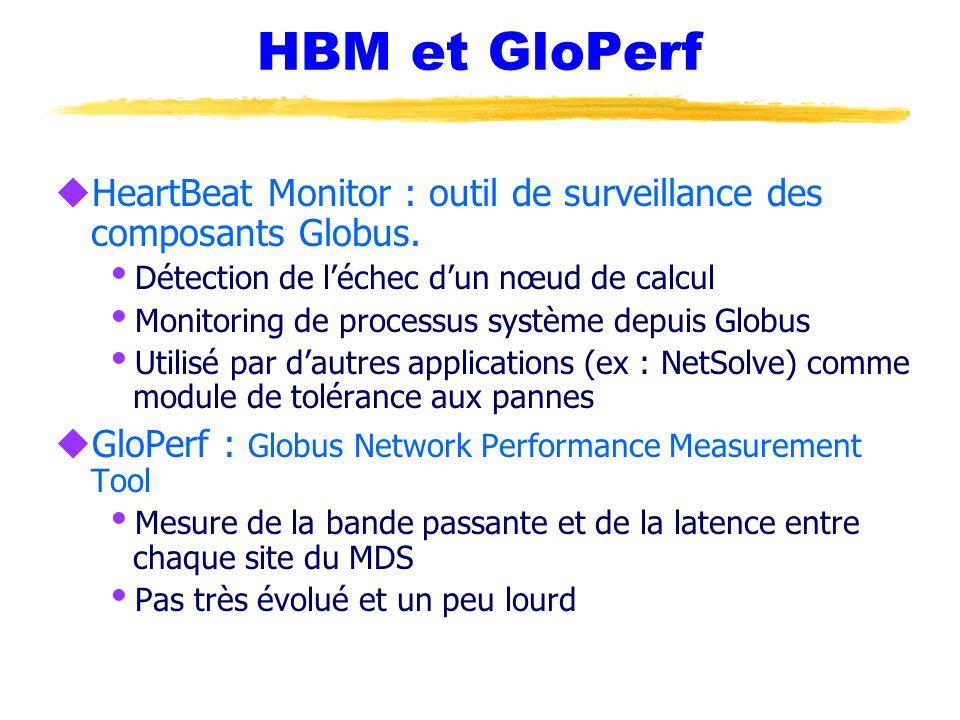 HBM et GloPerf HeartBeat Monitor : outil de surveillance des composants Globus. Détection de l'échec d'un nœud de calcul.