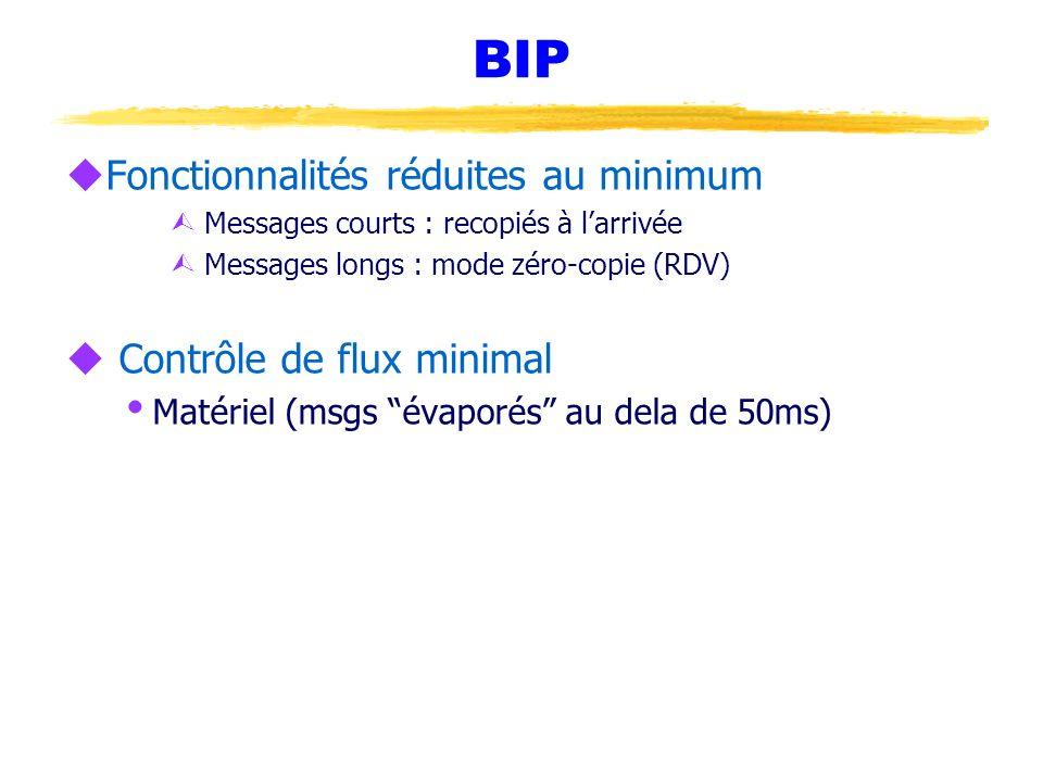 BIP Fonctionnalités réduites au minimum Contrôle de flux minimal