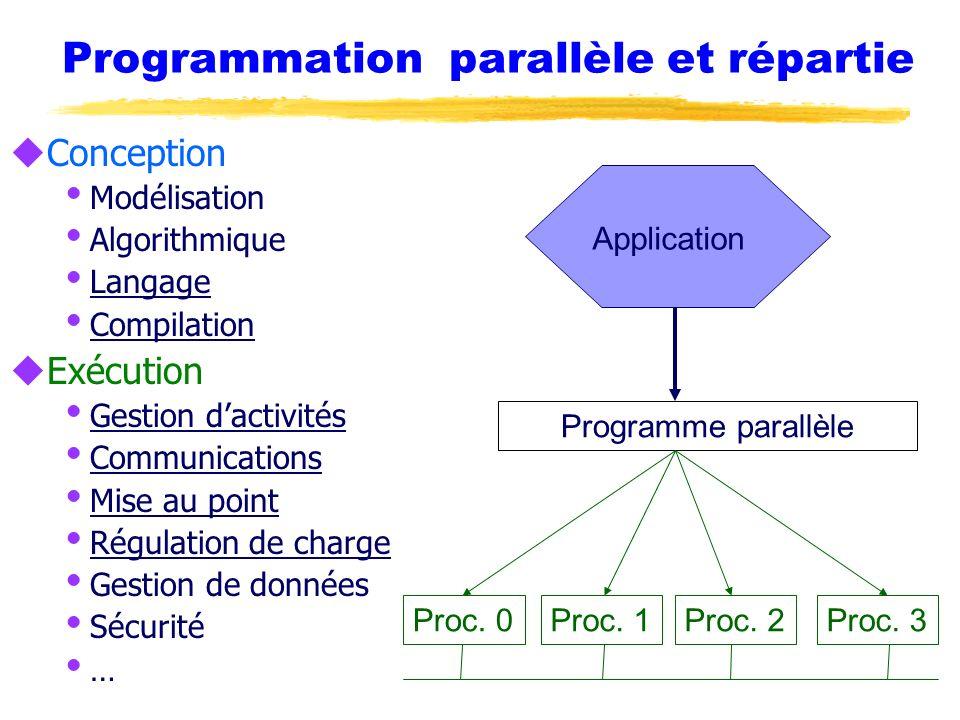 Programmation parallèle et répartie