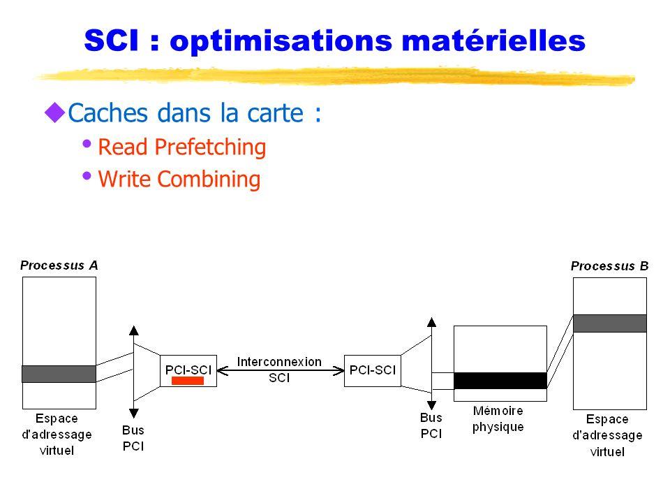 SCI : optimisations matérielles