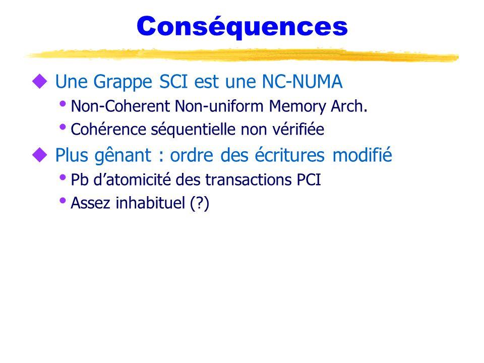 Conséquences Une Grappe SCI est une NC-NUMA
