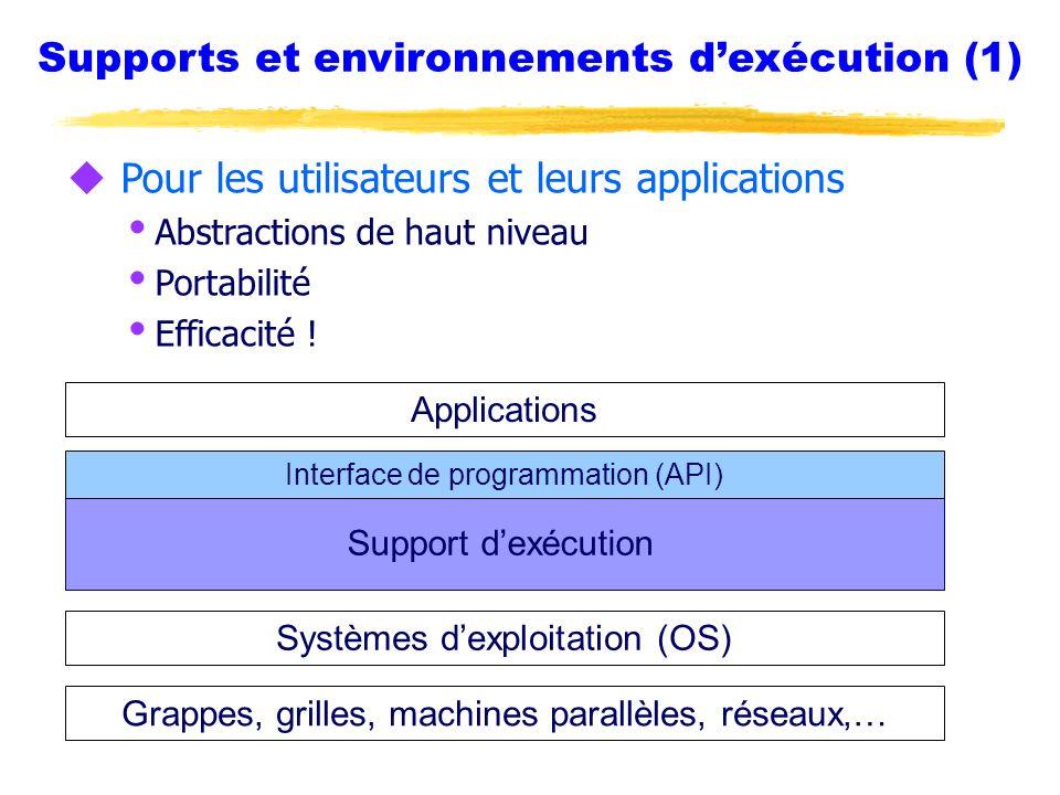 Supports et environnements d'exécution (1)