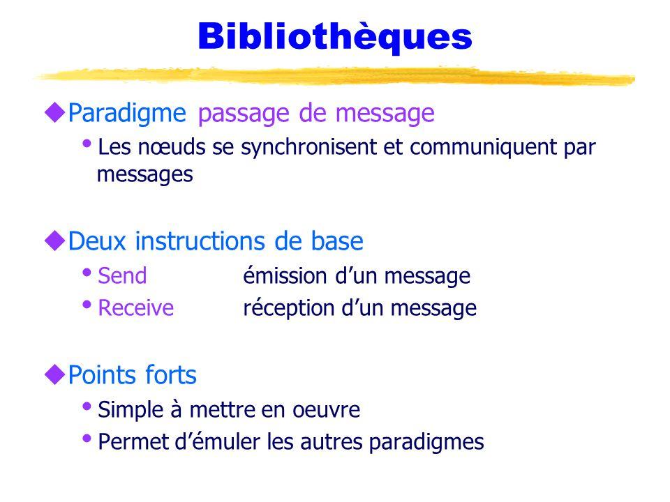 Bibliothèques Paradigme passage de message Deux instructions de base