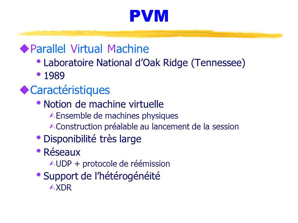 PVM Parallel Virtual Machine Caractéristiques
