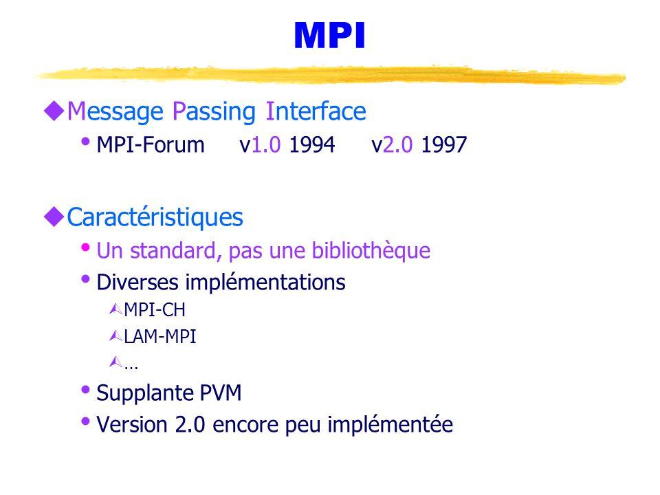 MPI Message Passing Interface Caractéristiques
