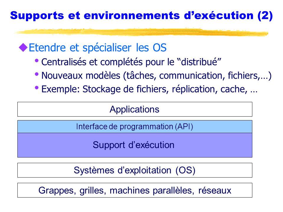 Supports et environnements d'exécution (2)