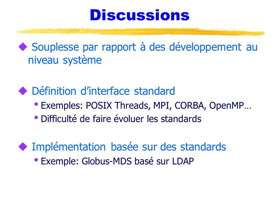 Discussions Souplesse par rapport à des développement au niveau système. Définition d'interface standard.