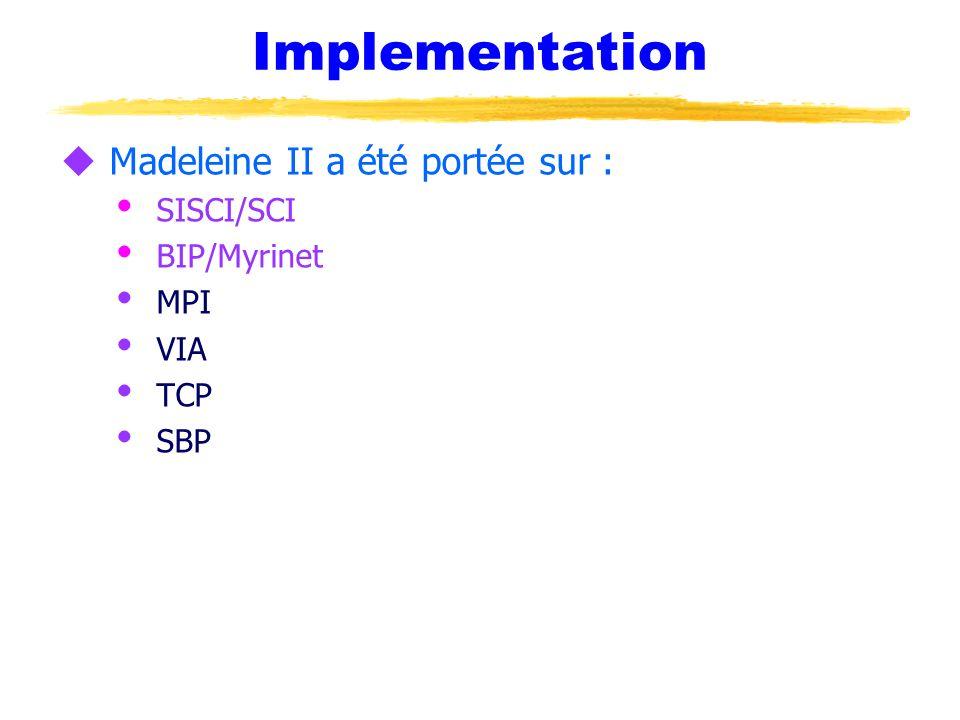 Implementation Madeleine II a été portée sur : SISCI/SCI BIP/Myrinet