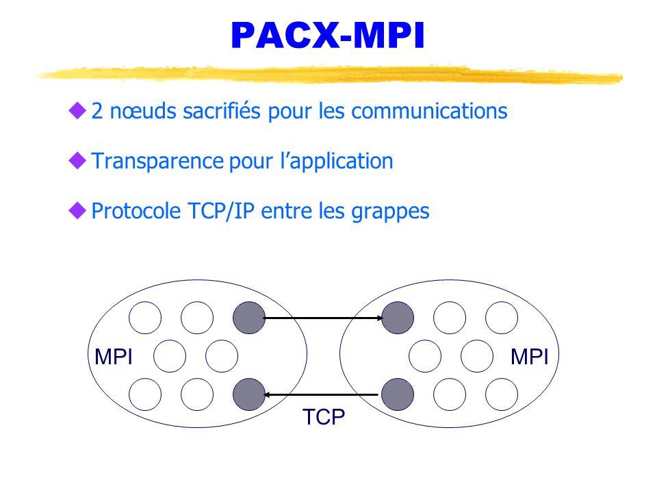 PACX-MPI 2 nœuds sacrifiés pour les communications