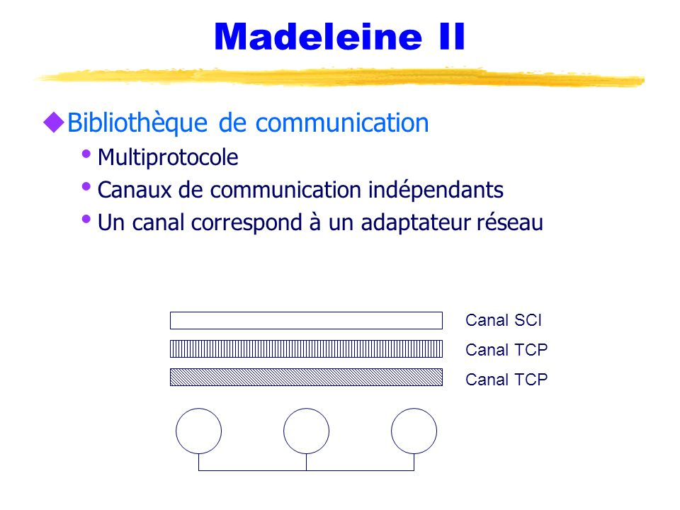 Madeleine II Bibliothèque de communication Multiprotocole