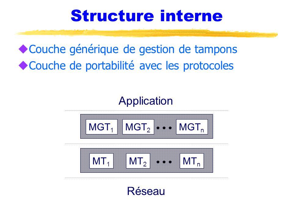 Structure interne Couche générique de gestion de tampons