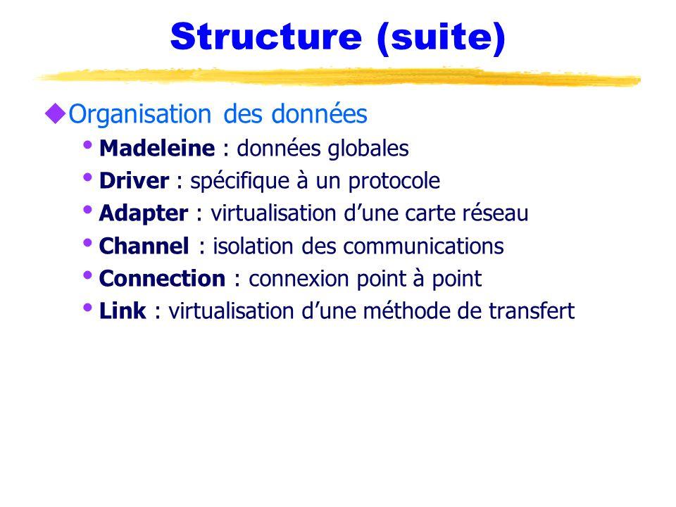 Structure (suite) Organisation des données