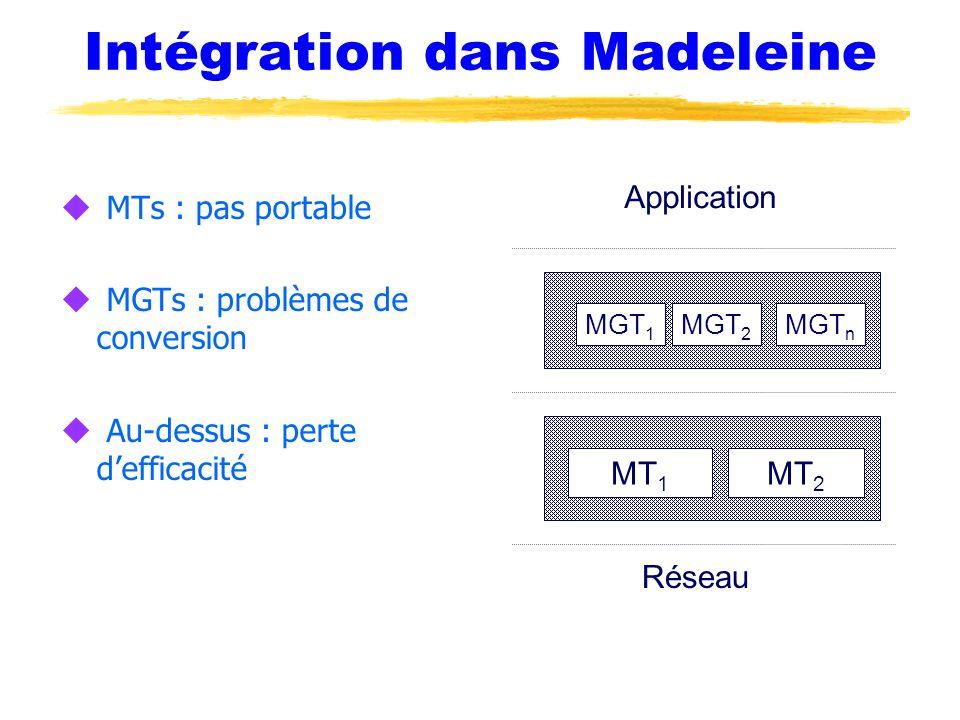 Intégration dans Madeleine