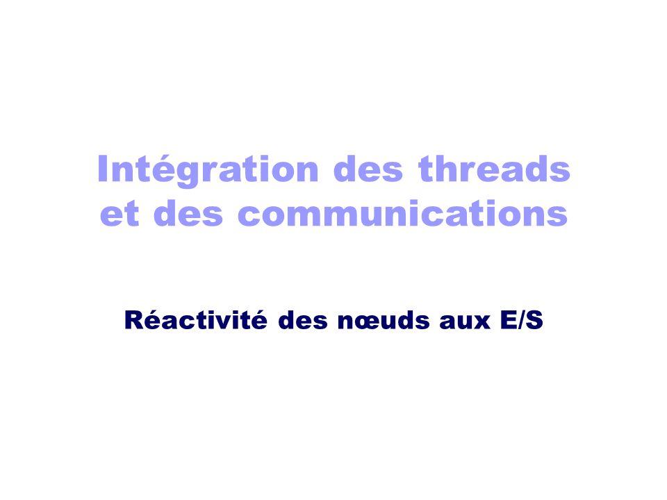 Intégration des threads et des communications