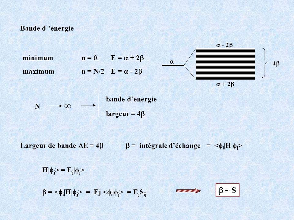 b ~ S Bande d 'énergie minimum n = 0 E = a + 2b