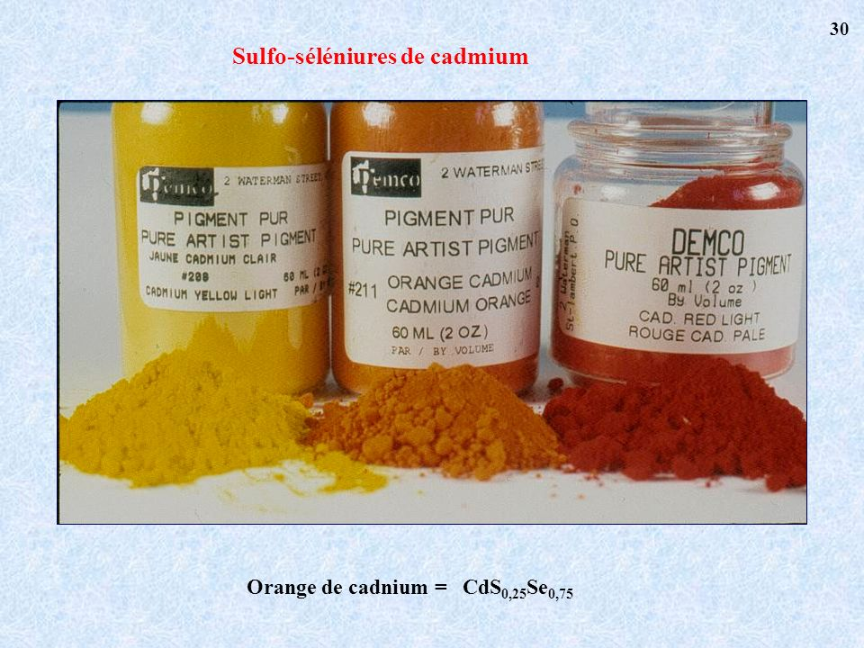Sulfo-séléniures de cadmium