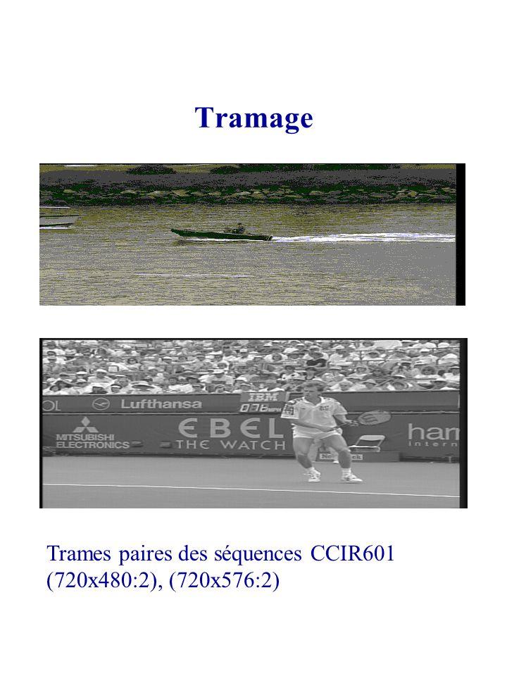 Tramage Trames paires des séquences CCIR601 (720x480:2), (720x576:2)