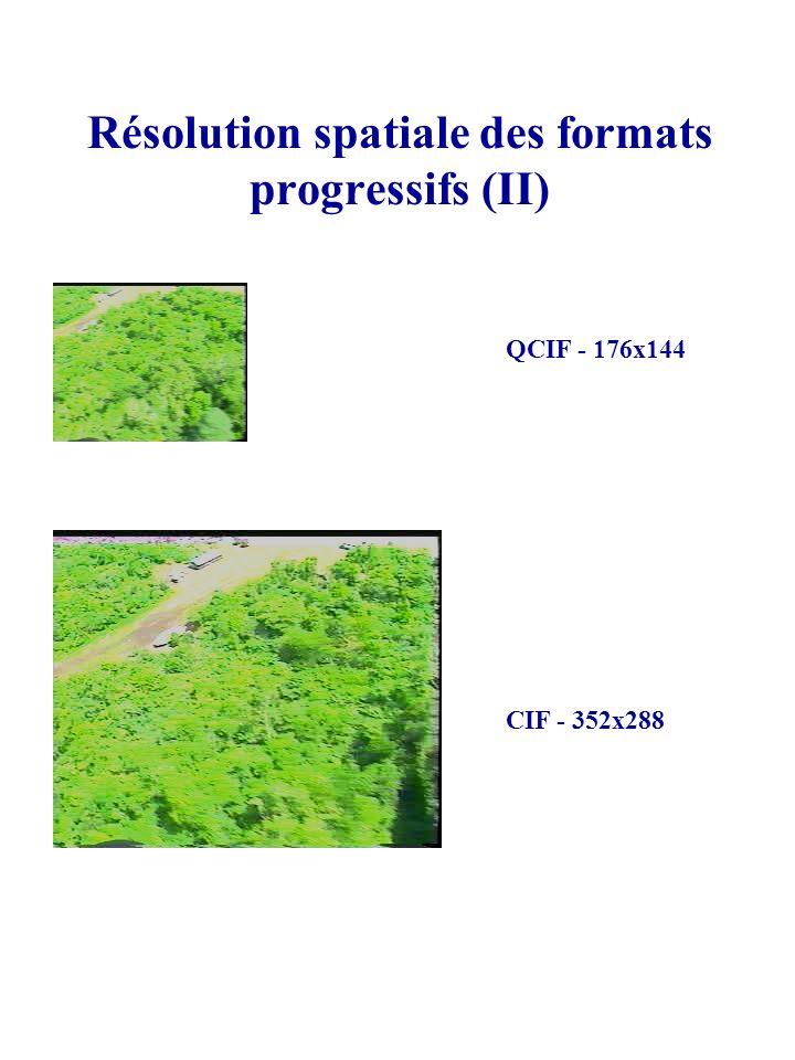 Résolution spatiale des formats progressifs (II)