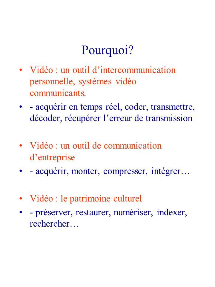Pourquoi Vidéo : un outil d'intercommunication personnelle, systèmes vidéo communicants.