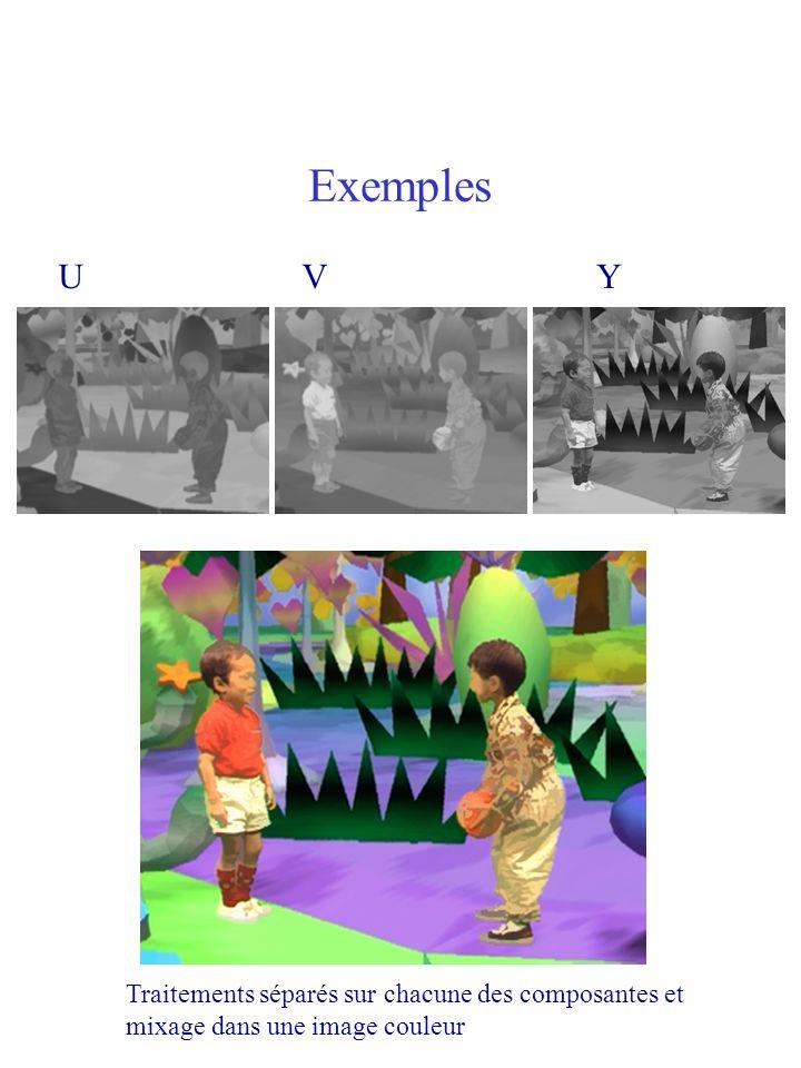 Exemples U V Y Traitements séparés sur chacune des composantes et mixage dans une image couleur