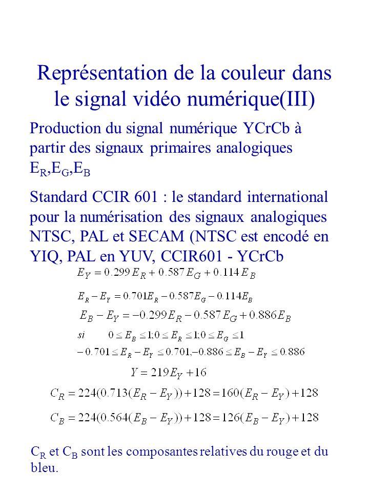 Représentation de la couleur dans le signal vidéo numérique(III)