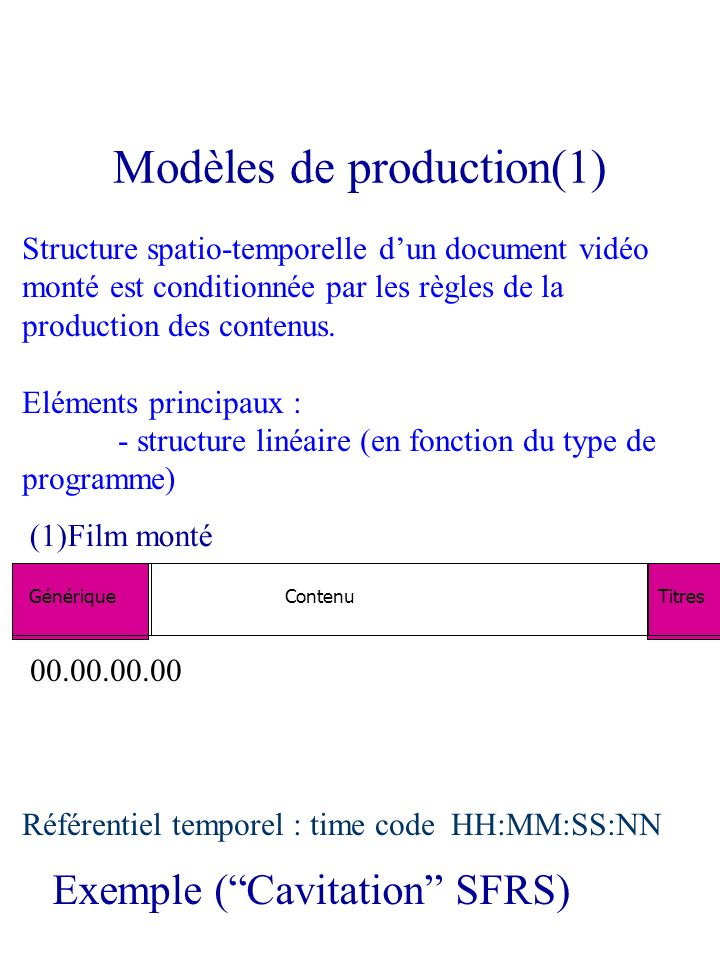Modèles de production(1)