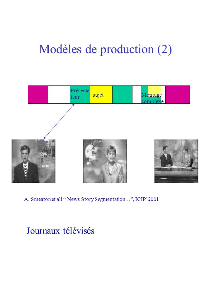 Modèles de production (2)