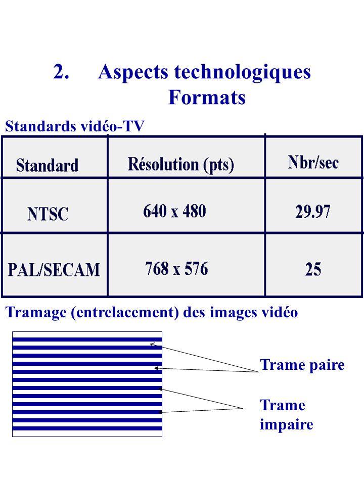 Aspects technologiques Formats