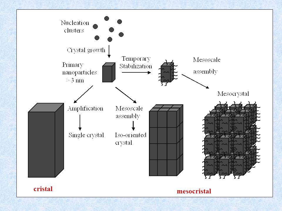 cristal mesocristal